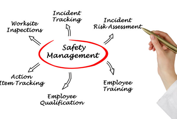 safety management software