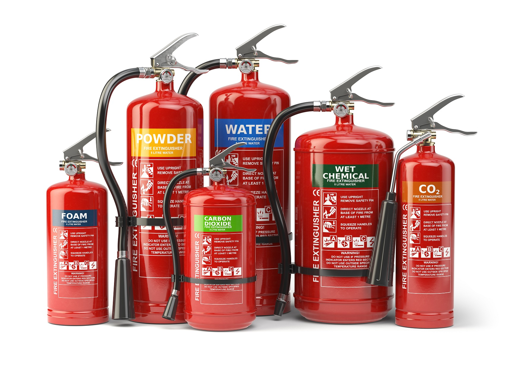 Fire Safety – The Total Cost Of Fire In The United States